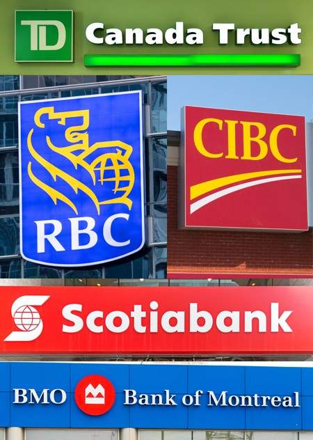 Image result for top 6 canadian banks